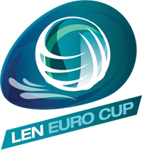 Image result for euro cup water polo