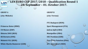 EURO_CUP_QUAL_ROUND_1